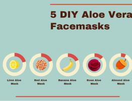 5 DIY Aloe Vera Facemasks